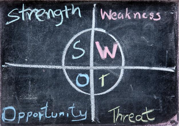 İşletmeler İçin SWOT Analizi